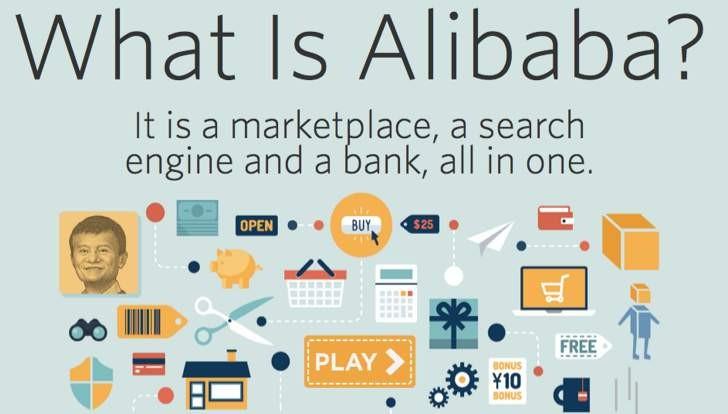 آیا می توانم پرداخت تأمین کنندگان اعتبار را در Alibaba.com از طریق اعتبار نامه (L / C) پرداخت كنم؟